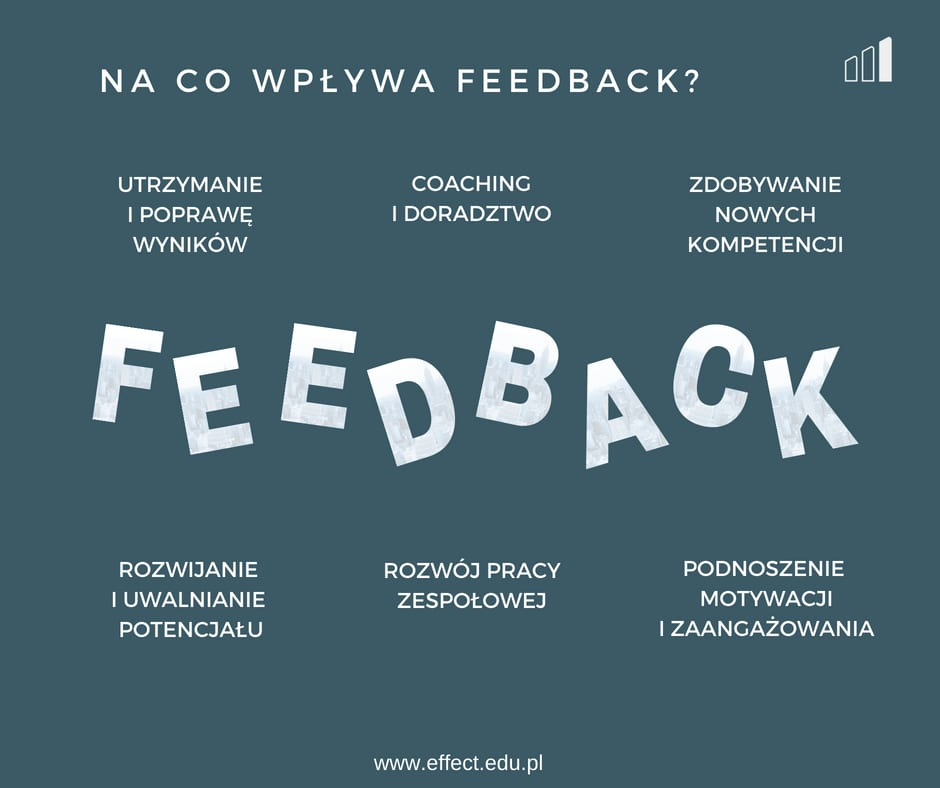 feedback w pracy