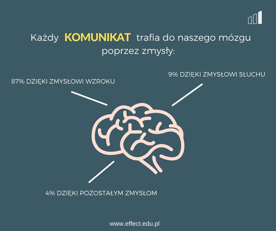 komunikacja-werbalna-niewerbalna