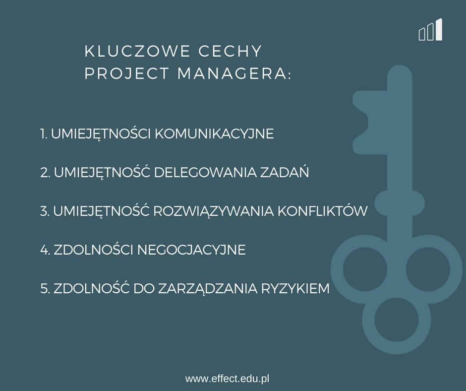 project-manager-program