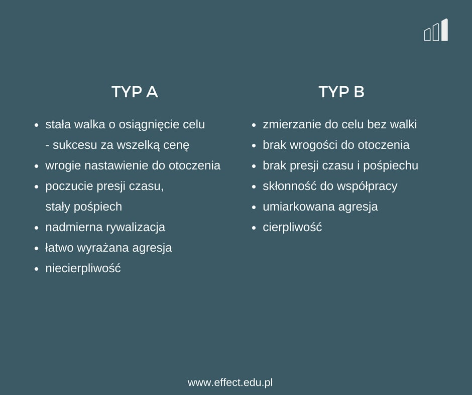 osobowość typu a cechy